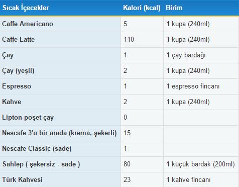 sicak-icecekler-kalori